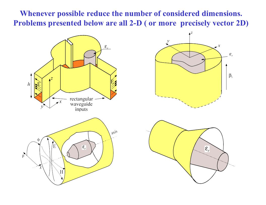 Whenever possible reduce the number of considered dimensions