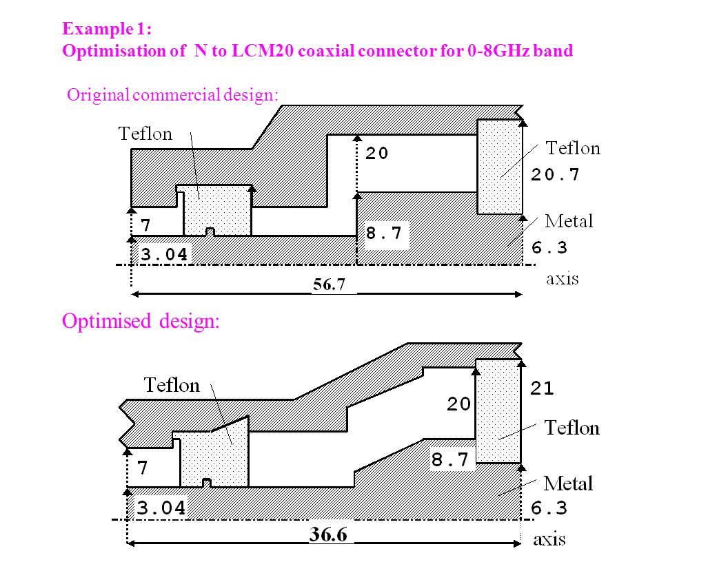 Example 1: Optimisation of N to LCM20 coaxial connector for 0-8GHz band Original commercial design:
