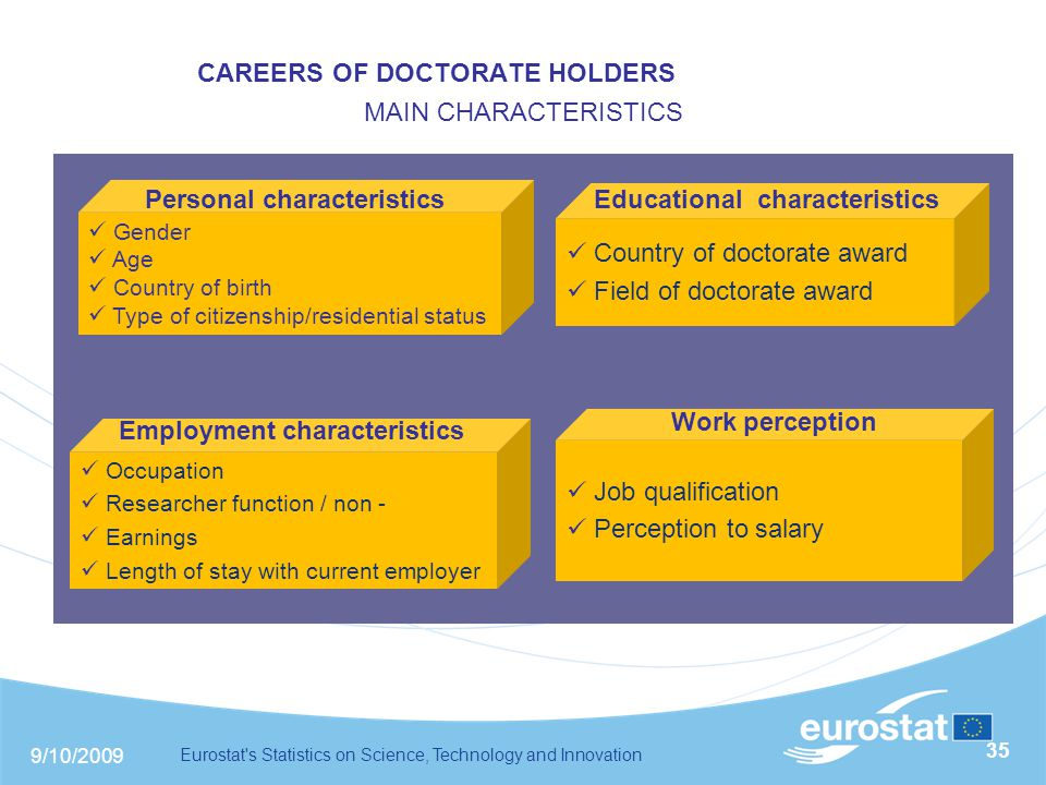 CHARACTERISTICS OF CURRENT DOCTORAL DISSERTATIONS IN EDUCATION