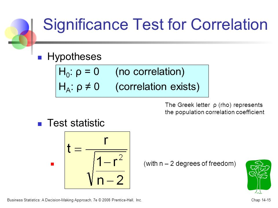 Significance Test for Correlation