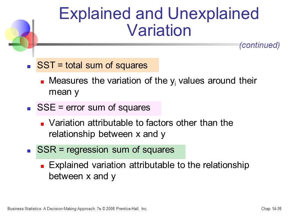 Explained and Unexplained Variation