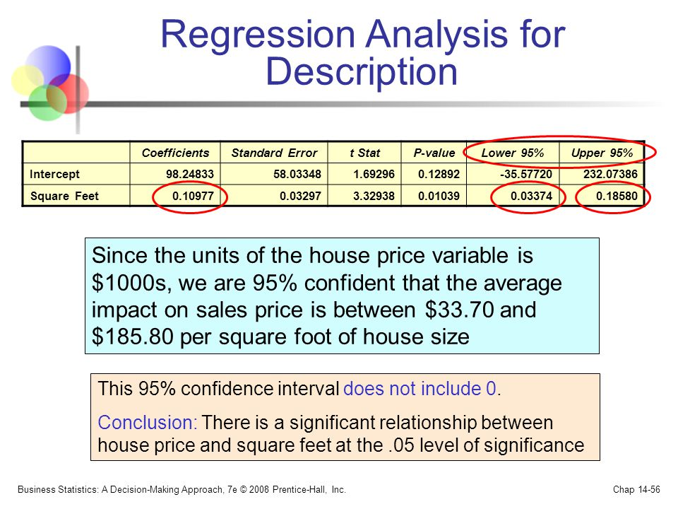 Regression Analysis for Description