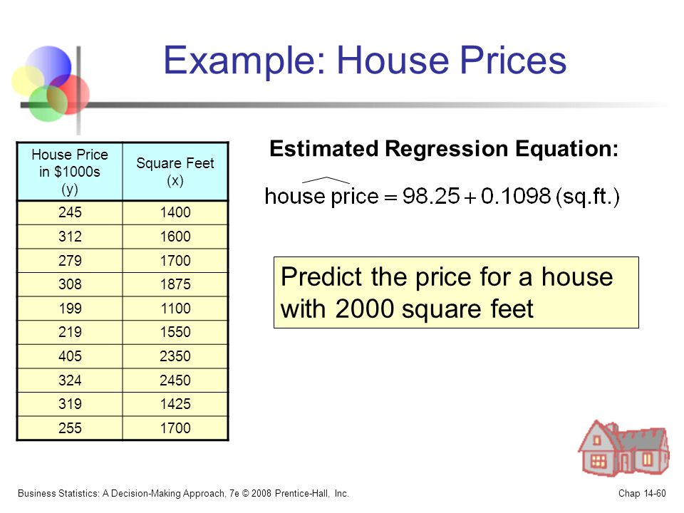 Example: House Prices Estimated Regression Equation: House Price in $1000s. (y) Square Feet. (x)