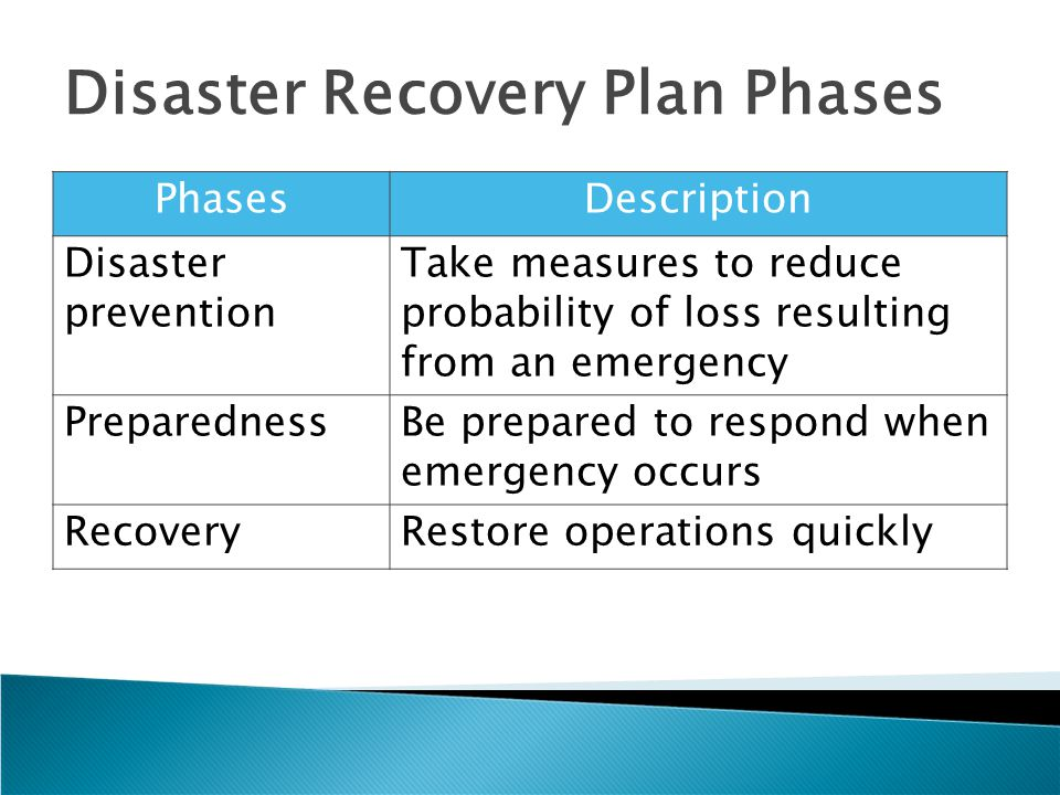 records disaster prevention and recovery Disaster recovery (dr) involves a set of policies, tools and procedures to enable the recovery or continuation of vital technology infrastructure and systems following a natural or human-induced disaster.