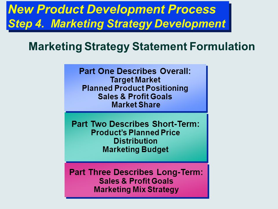 Course Title: Develop and Manage Marketing Strategies