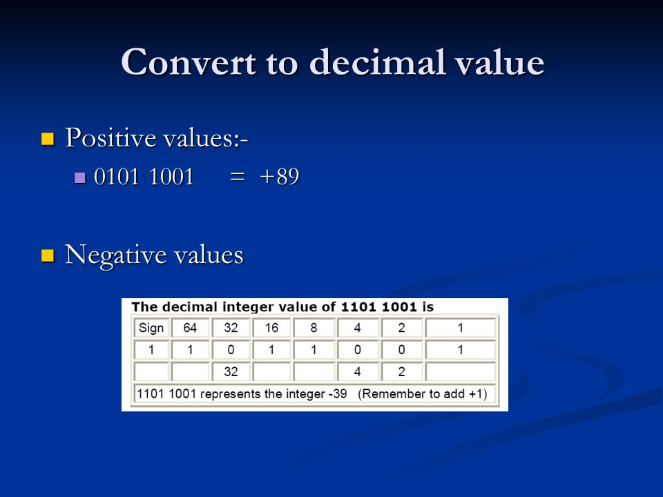 Convert to decimal value
