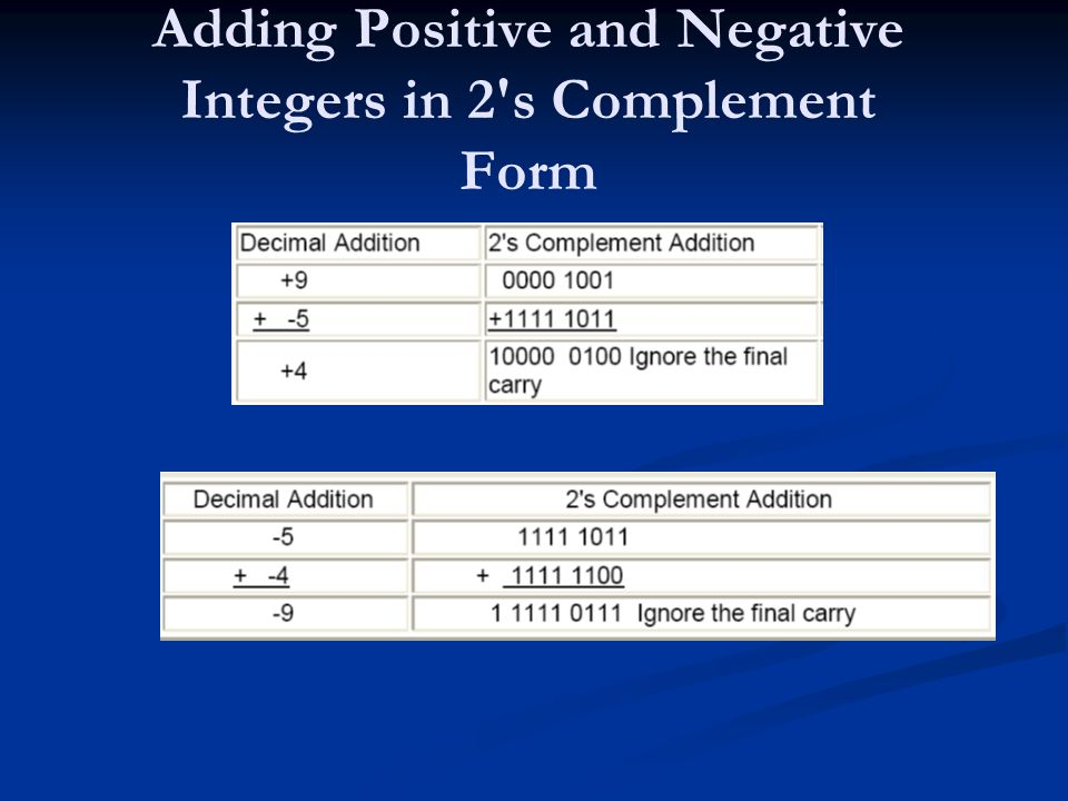 Adding Positive and Negative Integers in 2 s Complement Form