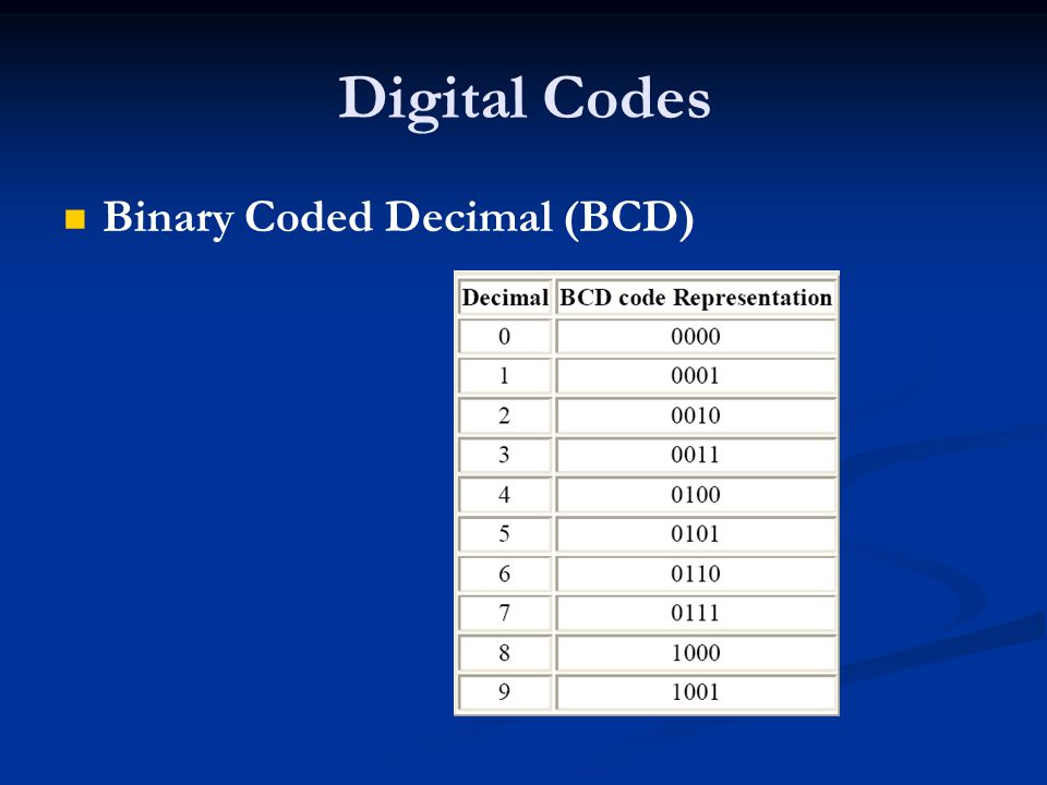 Digital Codes Binary Coded Decimal (BCD)