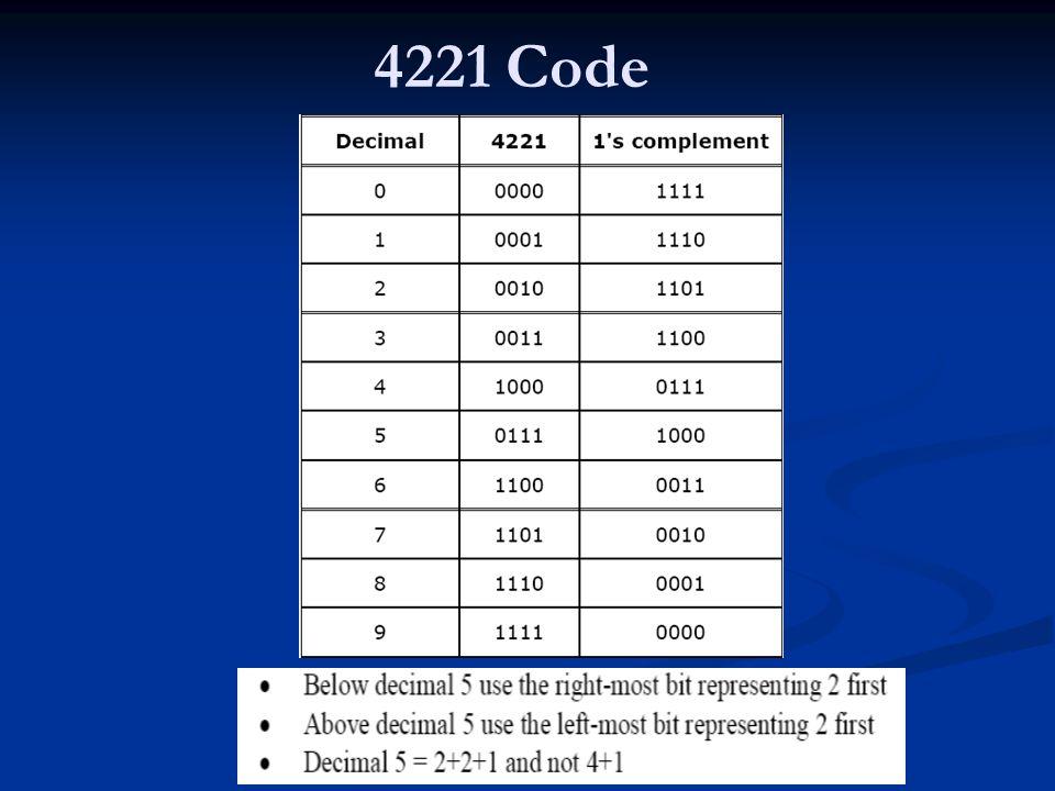 4221 Code