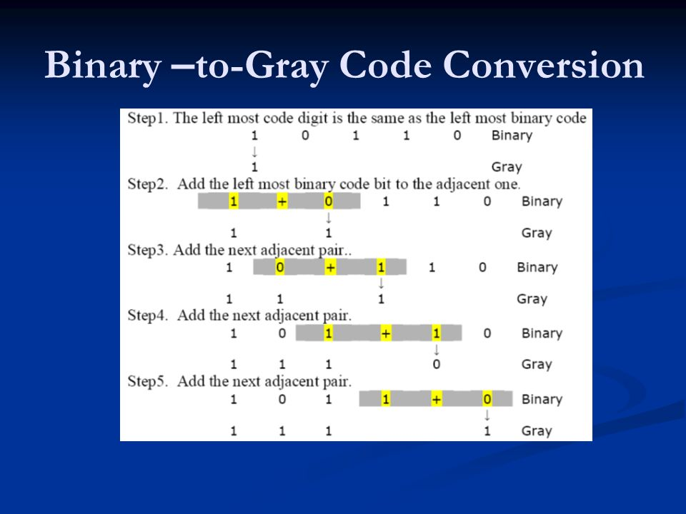 Binary –to-Gray Code Conversion