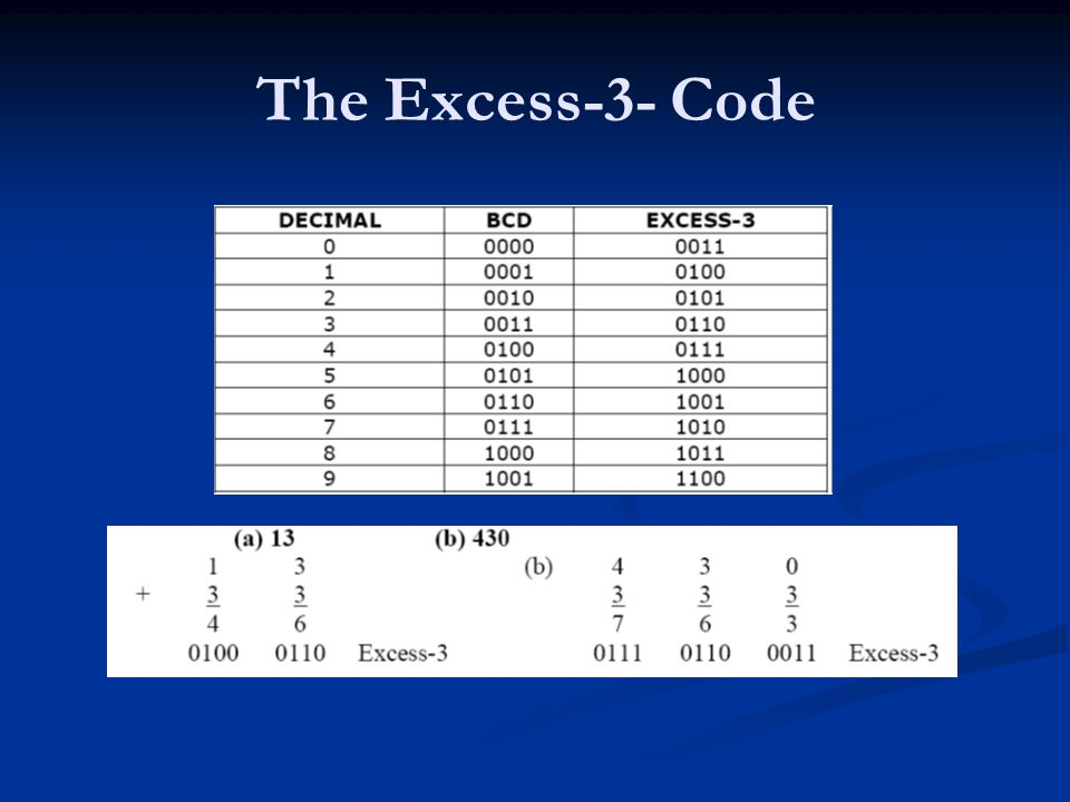 The Excess-3- Code