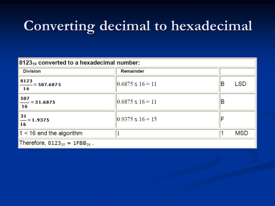 Converting decimal to hexadecimal