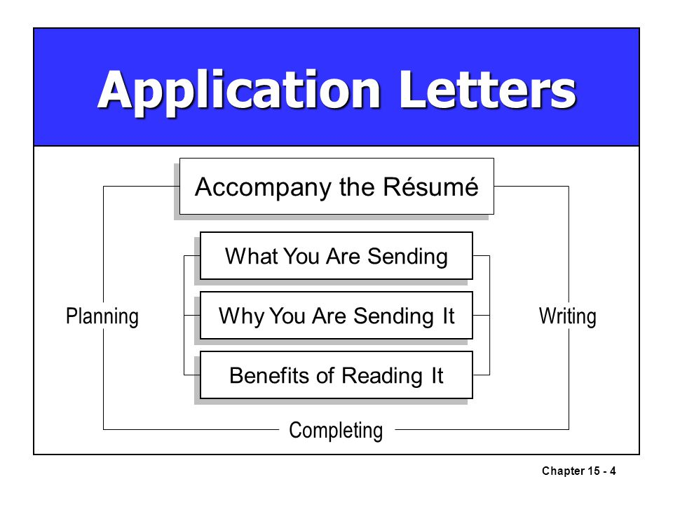 applying and interviewing for employment ppt download