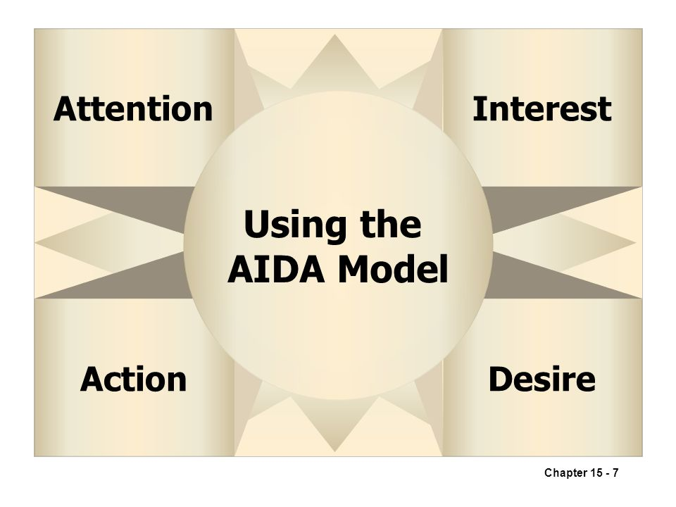 aida model application If you're familiar with the marketing and advertising industry, you know that the  aida model has been around for quite some time my professors.