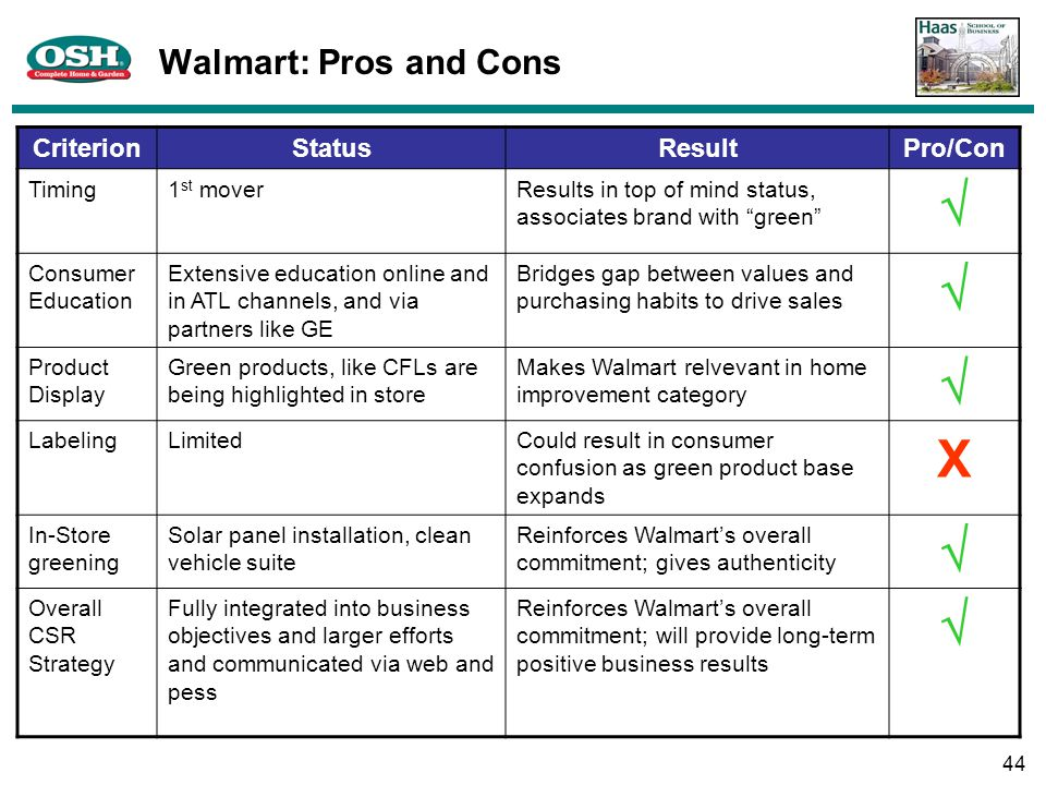 """pros and cons of walmart expansion Wal-mart has created tremendous economic benefits for consumers by  cons of  having wal-mart and other """"big box"""" retailers locate in their communities   endogeneity between population growth and entrance of wal-mart,."""