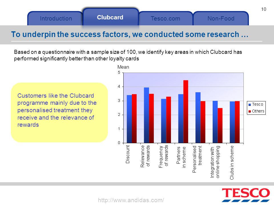 success factors of tesco It would be a mistake to look back for the reasons [for the problems at tesco]  although the company had enjoyed unprecedented success in the past,.