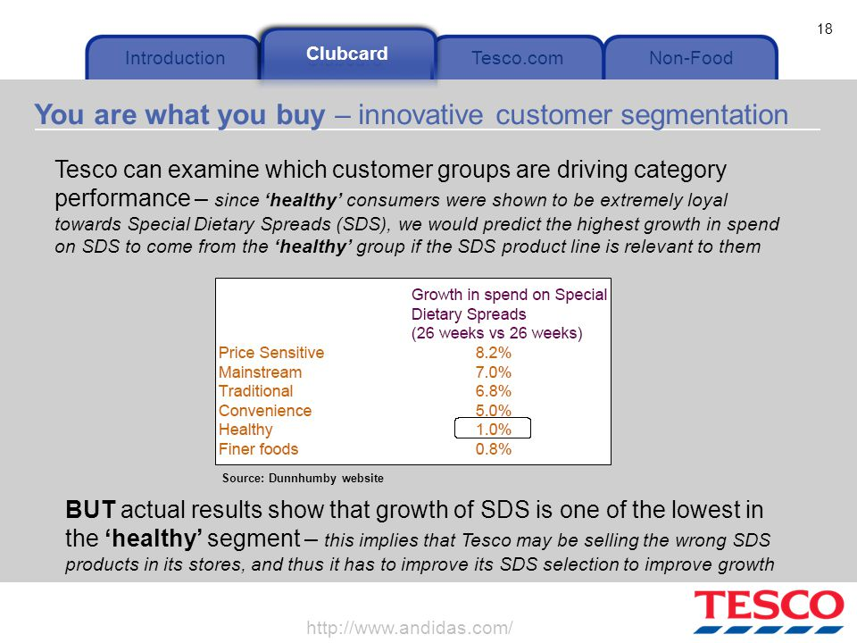 segmentation and tesco Here is very interesting article about kfc, about its marketing, segmentation, etc take a look: kentucky fried chicken marketing strategy kfc used the.