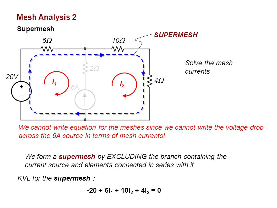 Mesh Analysis 2 Supermesh SUPERMESH +  10 6 2 4 6A 20V