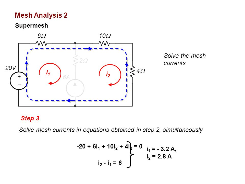 Mesh Analysis 2 Supermesh +  10 6 2 4 6A 20V