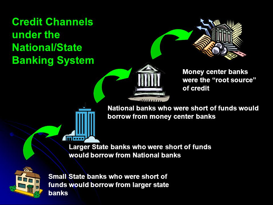 Credit Channels under the National/State Banking System