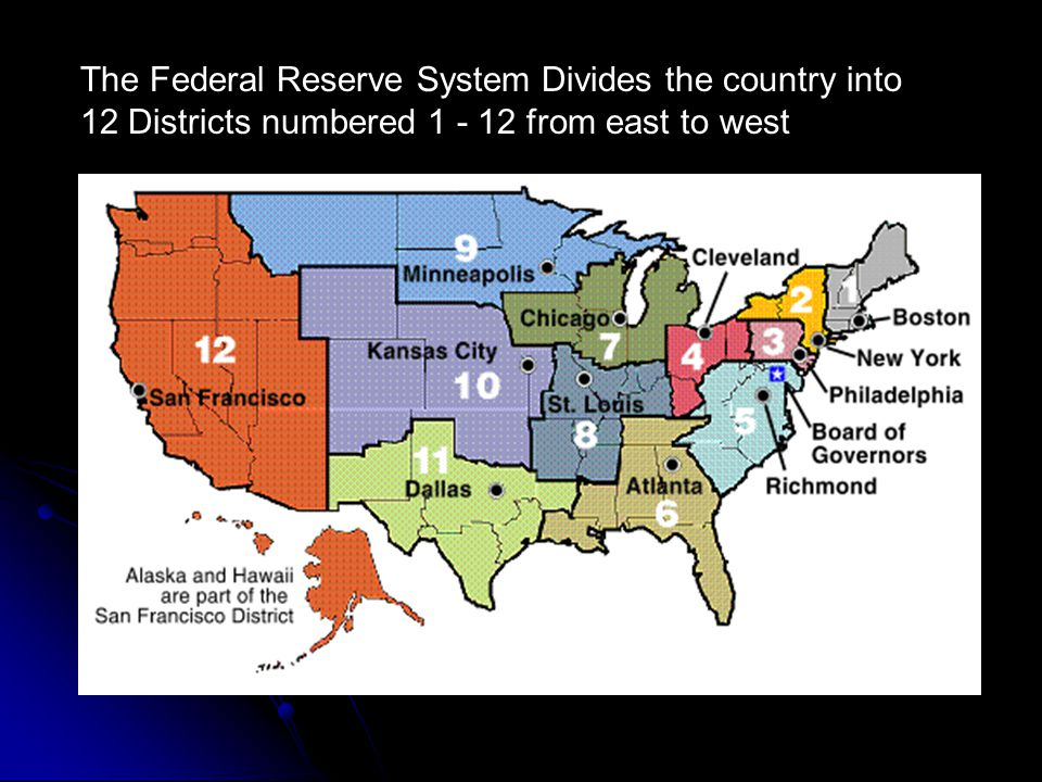 The Federal Reserve System Divides the country into 12 Districts numbered from east to west