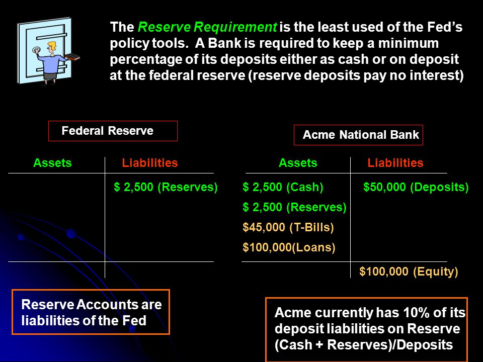 Reserve Accounts are liabilities of the Fed