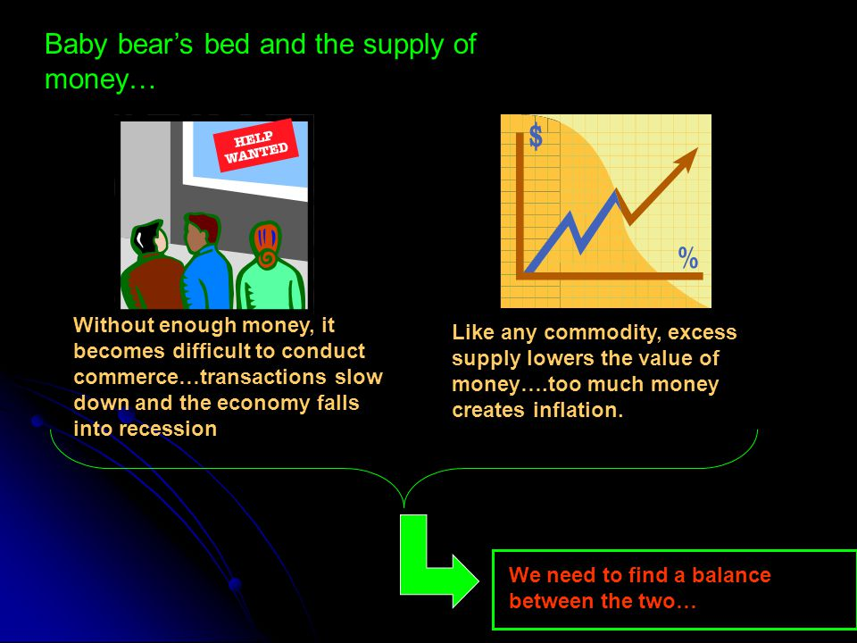 Baby bear's bed and the supply of money…