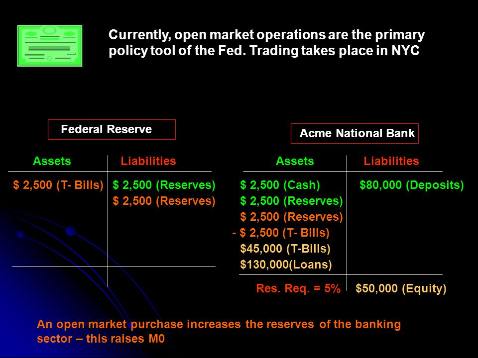 Currently, open market operations are the primary policy tool of the Fed. Trading takes place in NYC