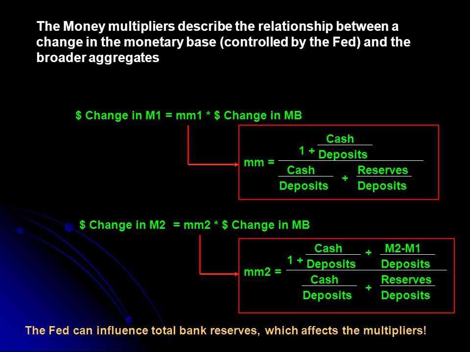 The Money multipliers describe the relationship between a change in the monetary base (controlled by the Fed) and the broader aggregates