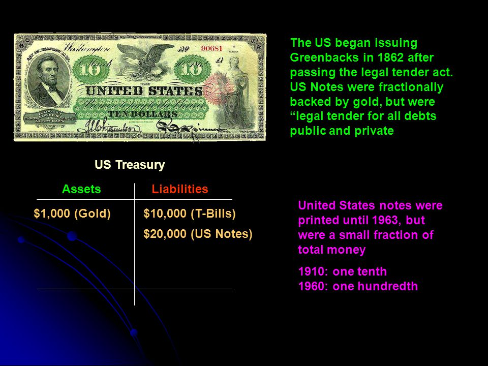 The US began issuing Greenbacks in 1862 after passing the legal tender act. US Notes were fractionally backed by gold, but were legal tender for all debts public and private