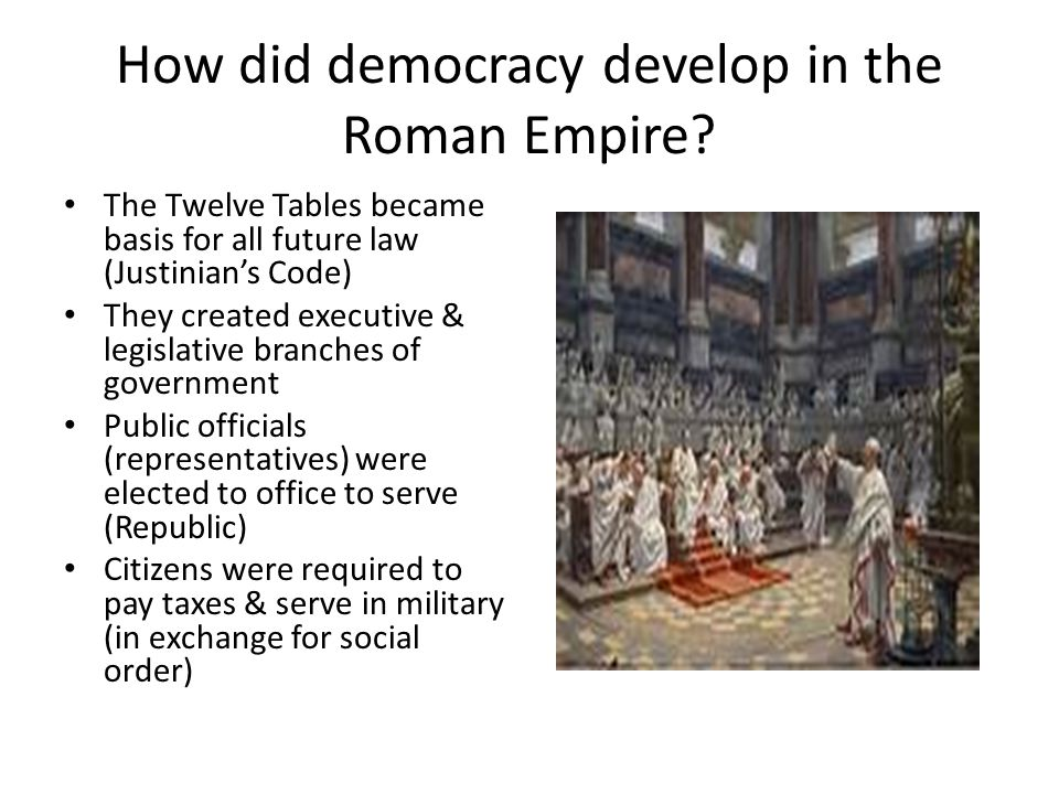 How did democracy develop in the Roman Empire