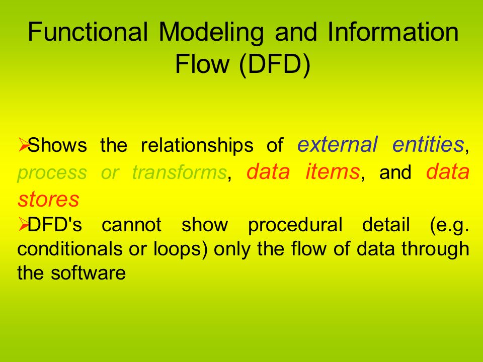 Functional Modeling and Information Flow (DFD)