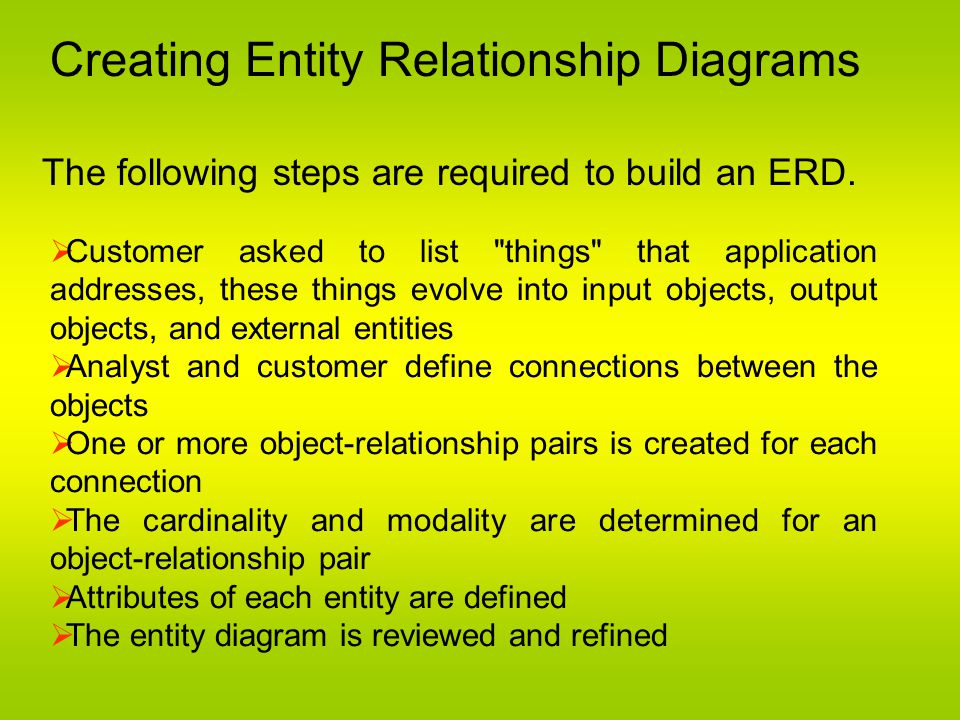 Creating Entity Relationship Diagrams