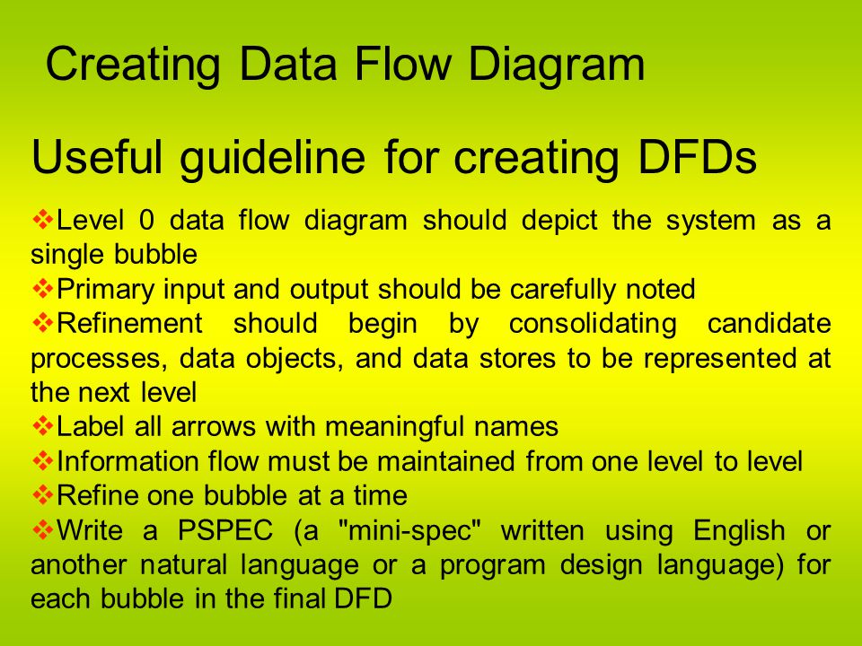 Creating Data Flow Diagram