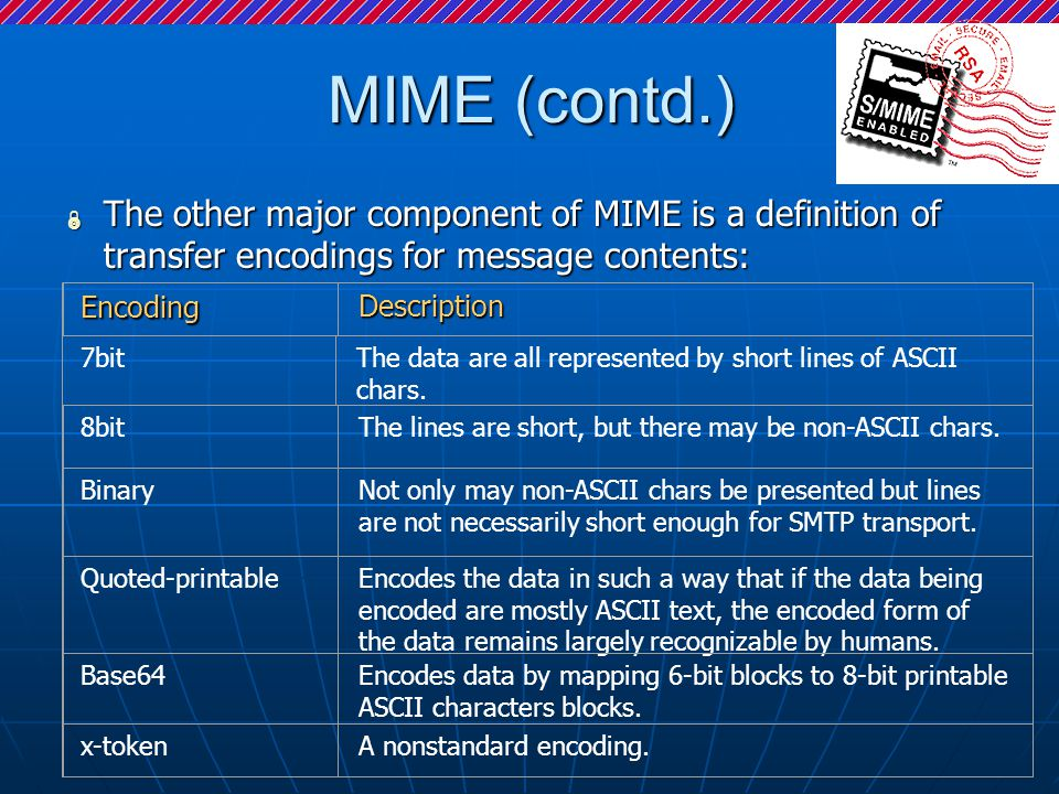 picture regarding Quoted Printable Decoding identified as What Is \u003dc2\u003da0 Within just Mime Encoded Quoted Printable Terms