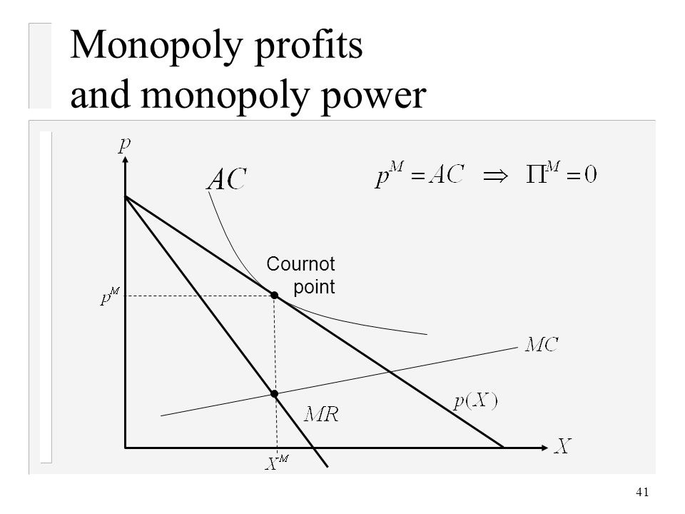game theory and profit A cooperative game theory approach for the equal profit and risk allocation athanasios c karmperis, anastasios sotirchos, konstantinos aravossis.