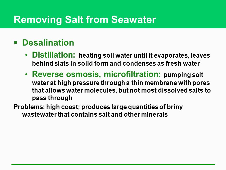 Water Resources And Water Pollution Ppt Download