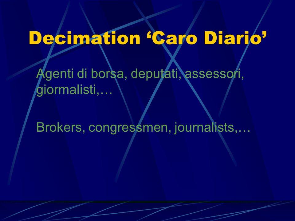 Decimation 'Caro Diario'