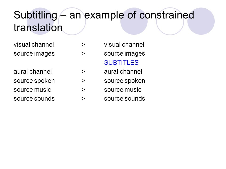 Subtitling – an example of constrained translation