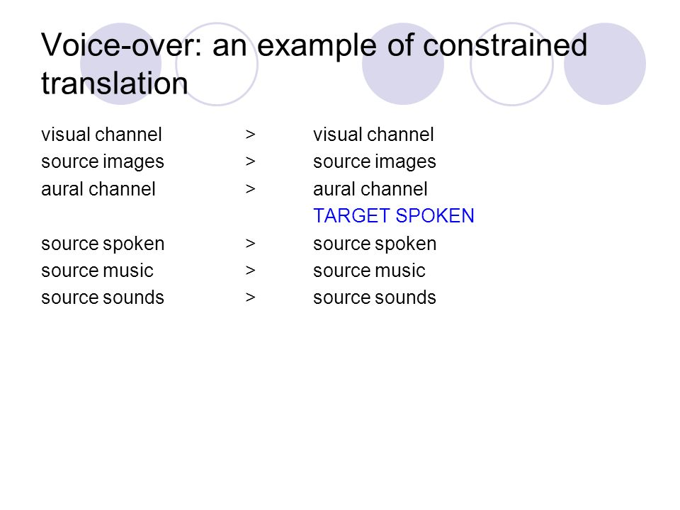Voice-over: an example of constrained translation