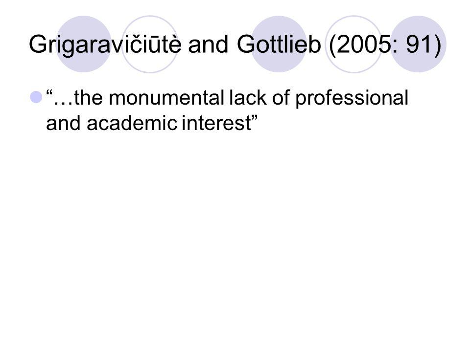 Grigaravičiūtè and Gottlieb (2005: 91)