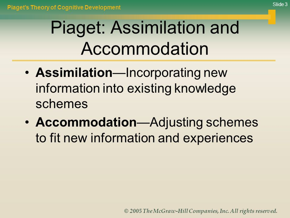 Piaget: Assimilation and Accommodation