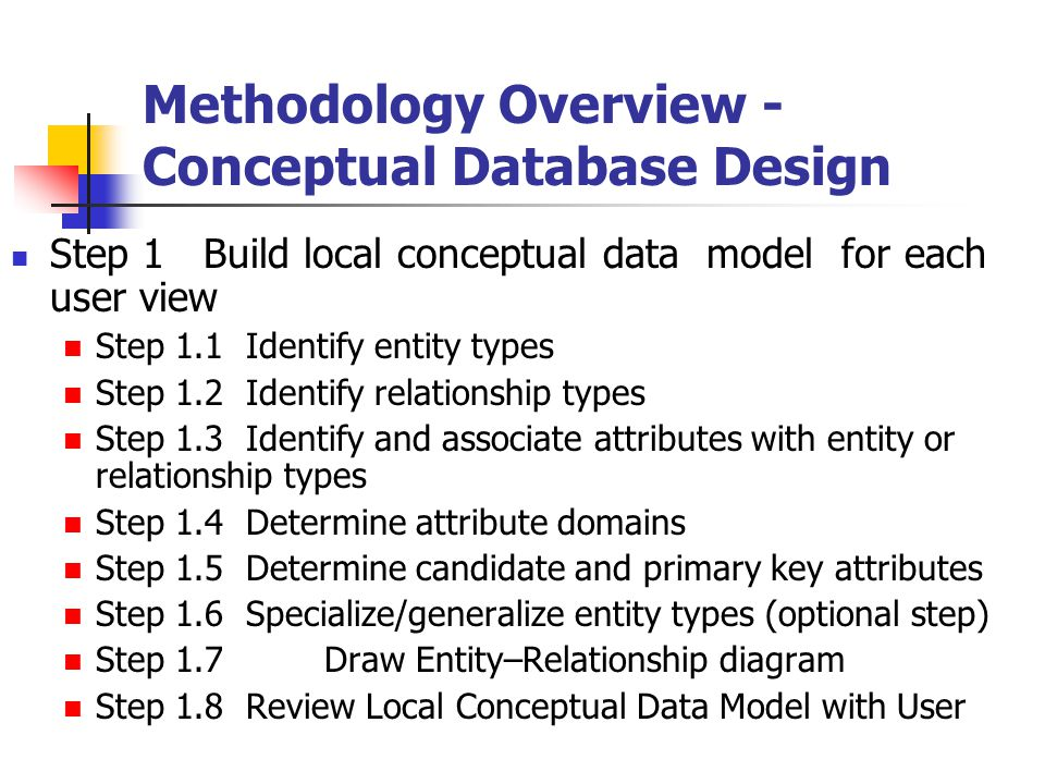 Methodology Overview - Conceptual Database Design