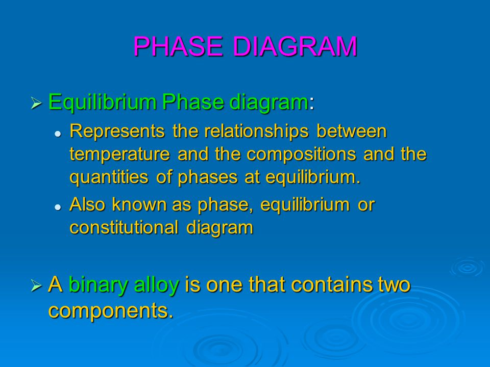 Binary system equilibrium phase diagram