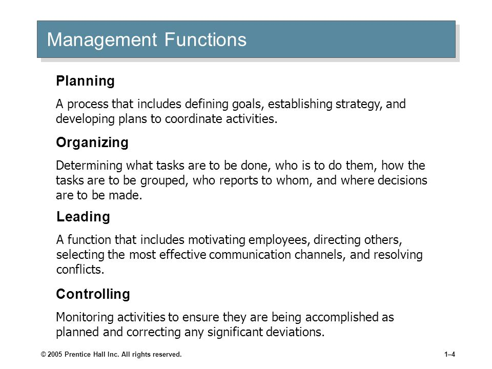 management functions and behavior Organizational behavior/human resource management concentration information people are the most critical resource a business has, and effective utilization of.