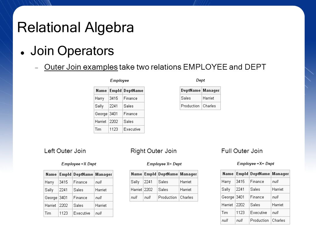 relational algebra By kato mivule database systems outline relational algebra operators are indispensable mathematical tools that can be used to retrieve queries by.