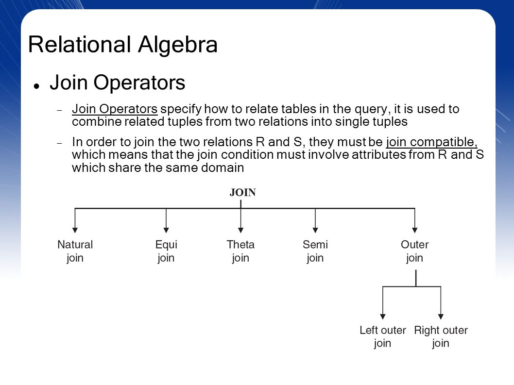 Chapter 111 and 112 data manipulation relational algebra and relational algebra join operators gamestrikefo Choice Image