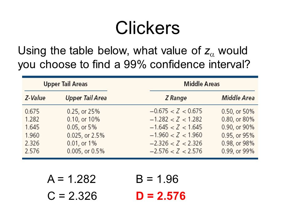 Clickers Using the table below, what value of za would. you choose to find a 99% confidence interval