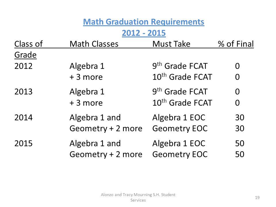 7th grade algebra worksheets free