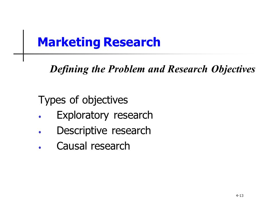 Defining the Problem and Research Objectives